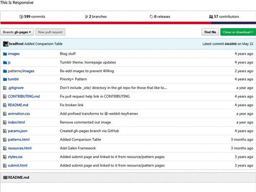 Figure 1. A Sample GitHub Repository