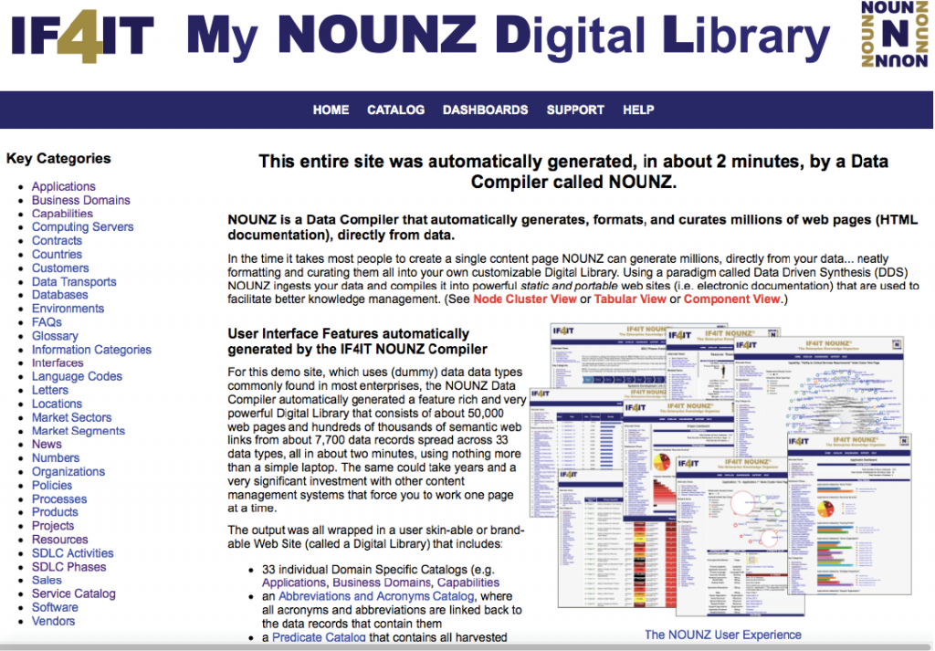 Figure 5. Example home page for an automatically generated digital library.