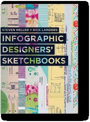 Heller_Infographics_2014