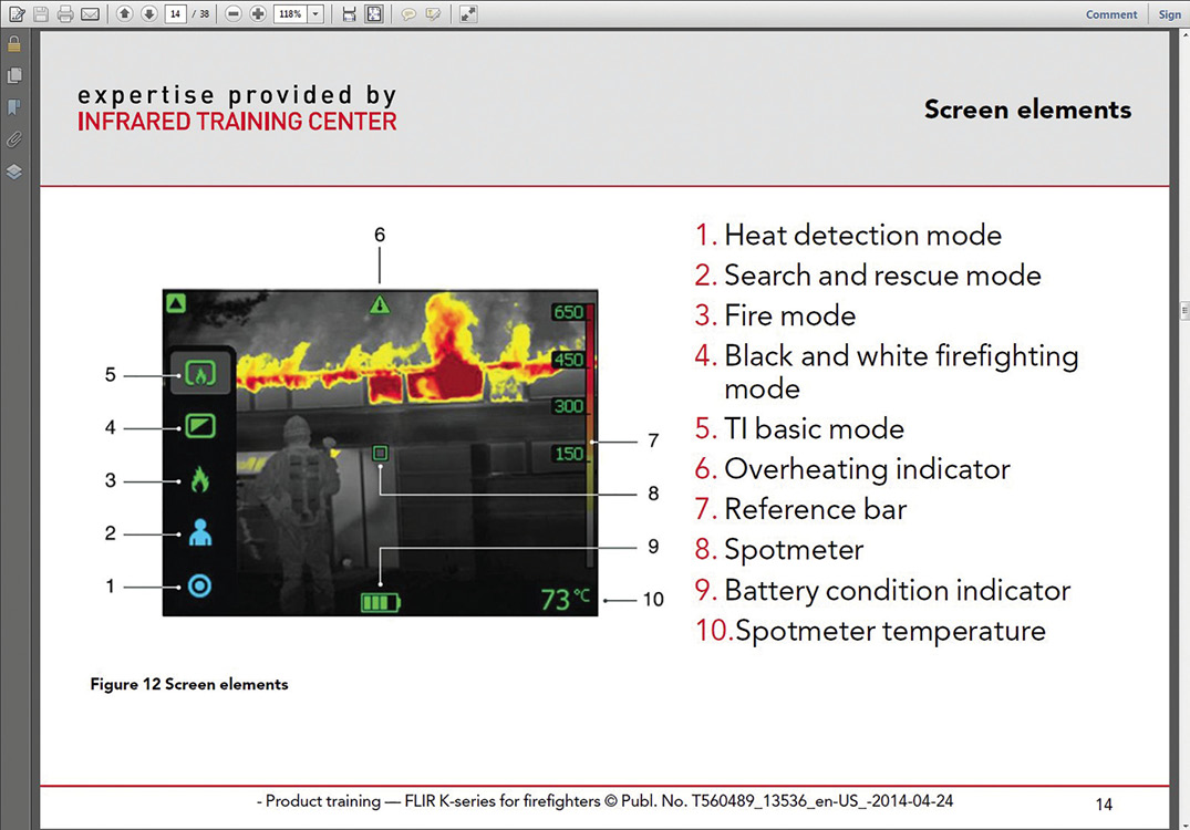 Figure 5. A View of the Slides Style Sheet for PDF